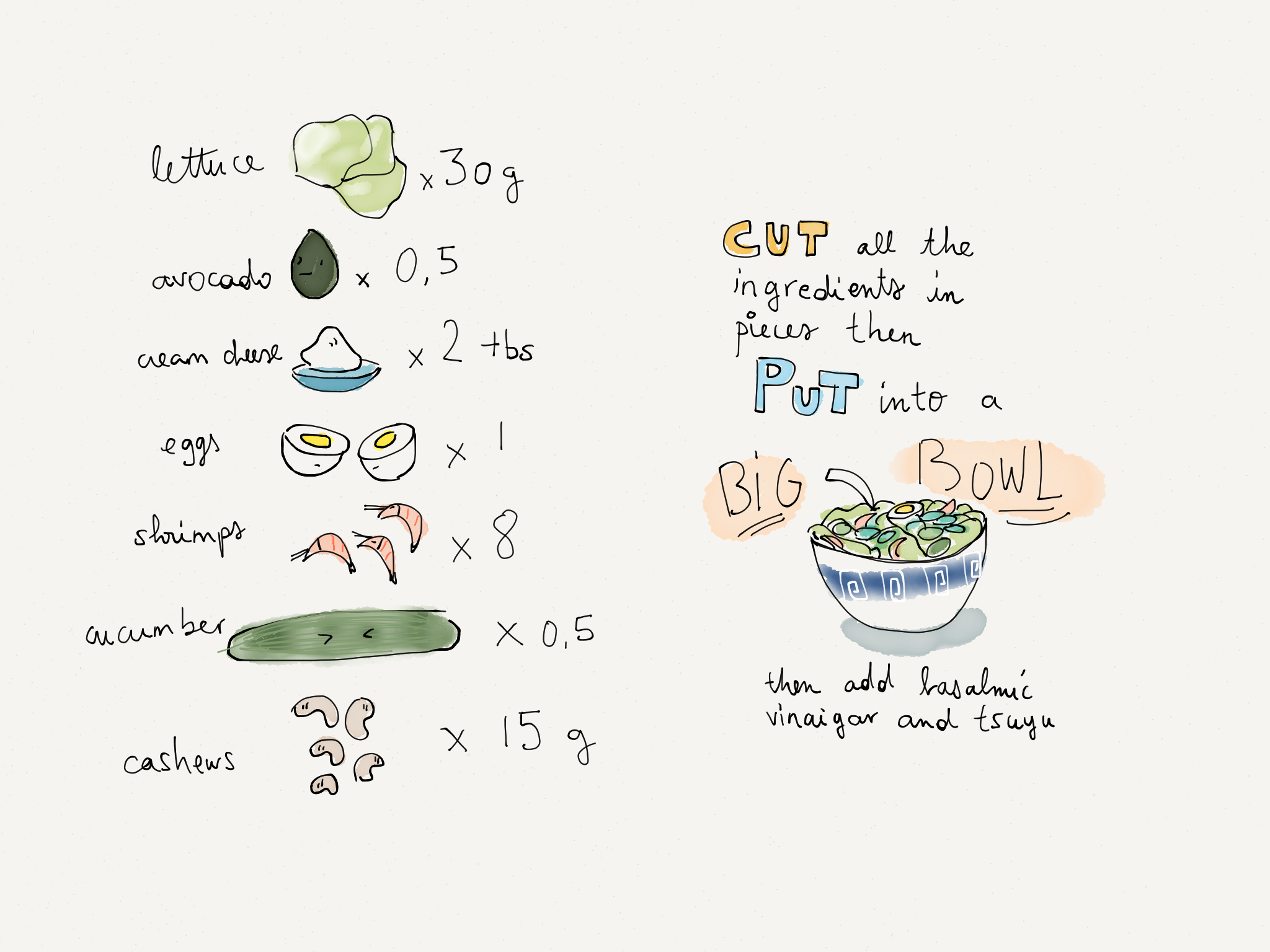 Sketch Recipe – Happiness summer salad bowl