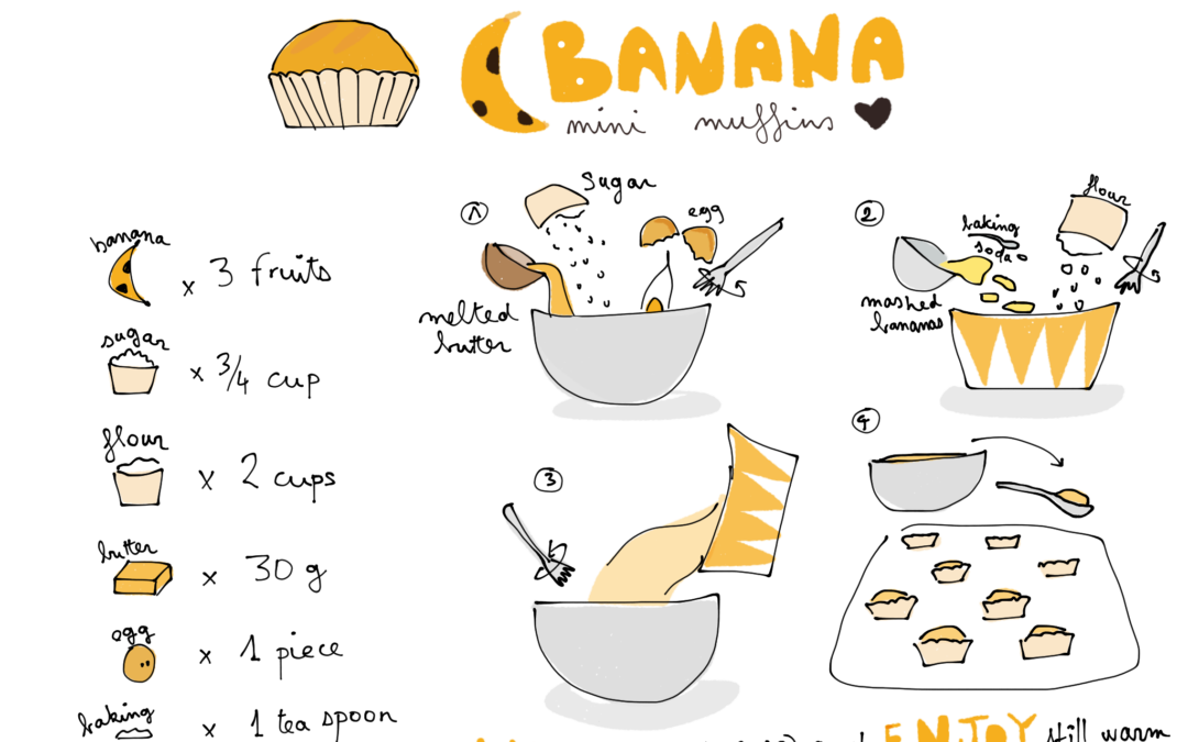 Illustrated mini banana muffins recipe
